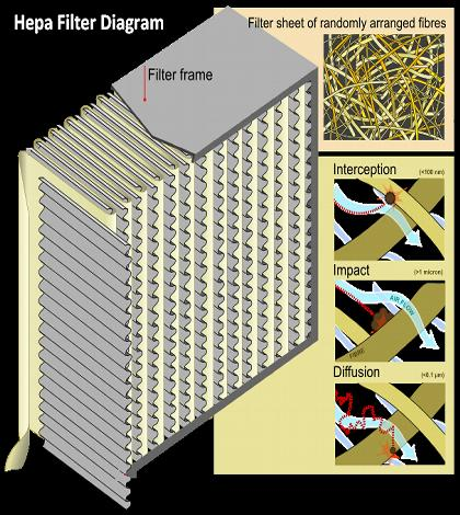 97mmx indoor air quality hepa filter