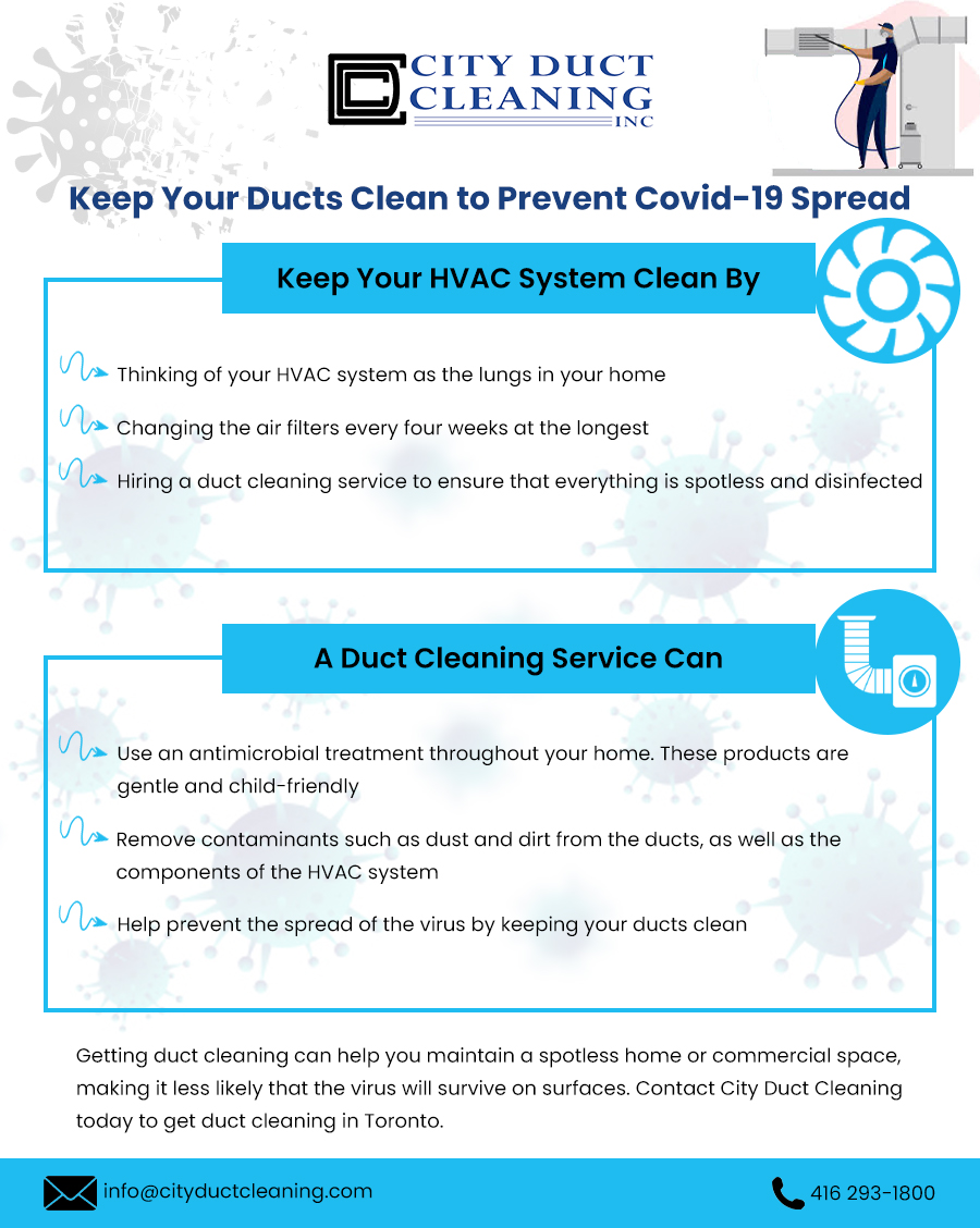 Keep Your Ducts Clean to Prevent Covid-19 Spread